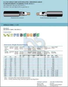 Cáp chống bén cháy Cu/Fr-PVC 2.5 sqmm - IEC 60332-1