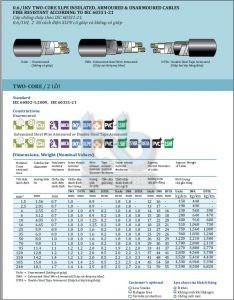 Cu-XLPE-Fr-PVC 2×1.5 sqmm -IEC 60331